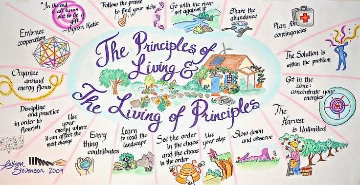 The Principles of Living